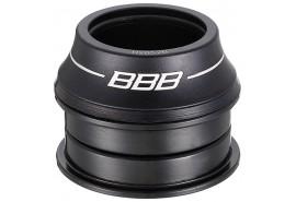 BBB Semi-integrated BHP-50