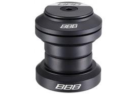 BBB Turnaround BHP-02
